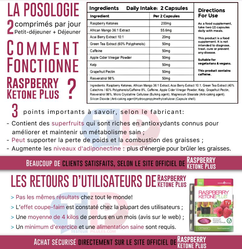 Infographie-Raspberry-Ketone-Plus-Partie-03