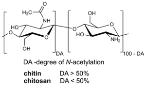 formule-chimique-dacetylation-chitosan-ingredient-d-oenobiol-liporeducteur