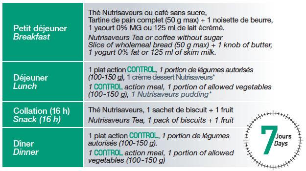 R gime minceur nutrisaveurs notre enqu te - Regime a 1200 calories ...