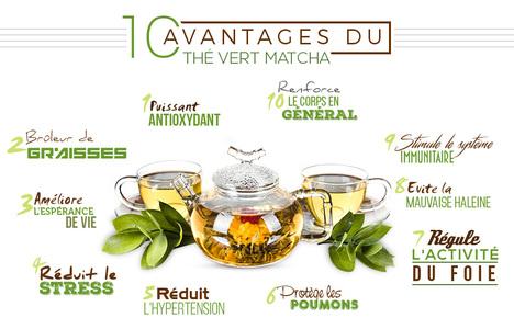 avantages-the-vert-matcha-maxmedix