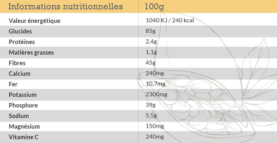 Valeurs nutritionnelles de Bio Super Baobab