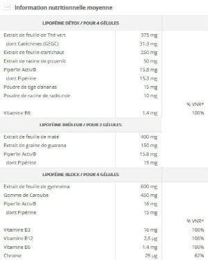 Lipofeine Expert Ingredients