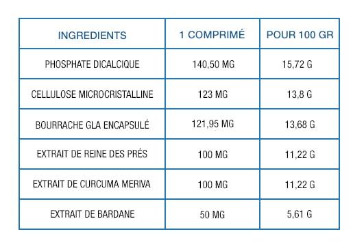 Reductin Cellulite Ingredients 01