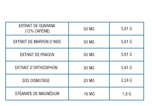 Reductin Cellulite Ingredients 02