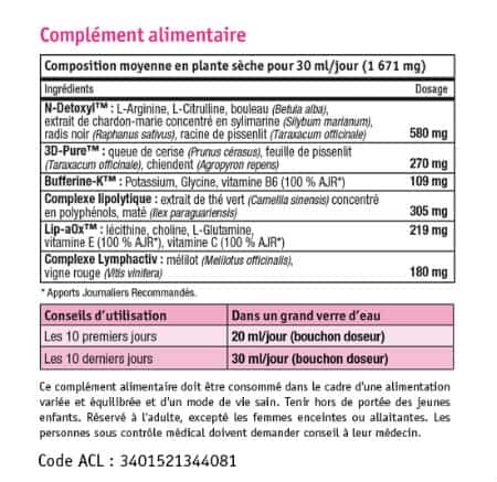 Aqualyse Ingredients