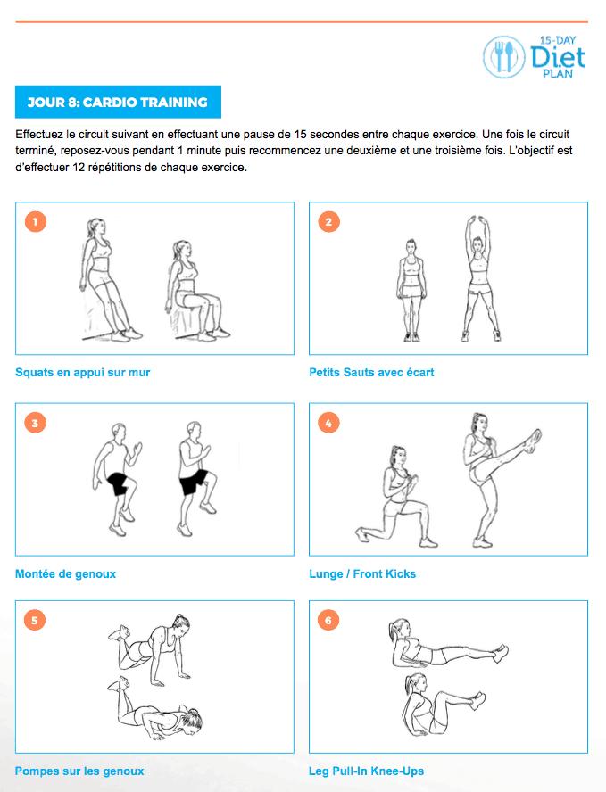 Avis sur Di-et 15 Day Plan Exercices