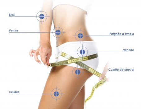 Cellulite emplacements